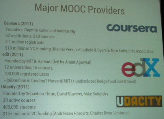 analysis of massive open online course provider The mooc (massive open online course) we are running the third edition of an online course based on the mining massive datases book: mining massive datasets mooc.