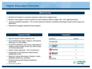 Cengage - Higher Education Overview