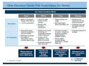 Cengage - Other Educational Trends