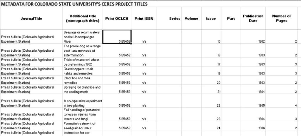 Sample Detail from Metadata Spreadsheet 1.