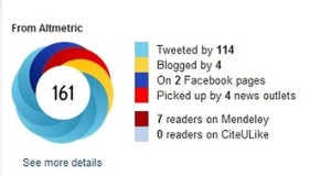 Altmetric Badge Example