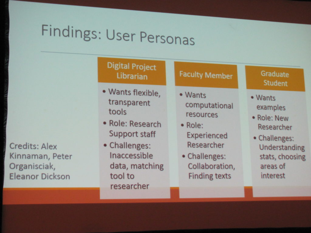 Research results for user personas