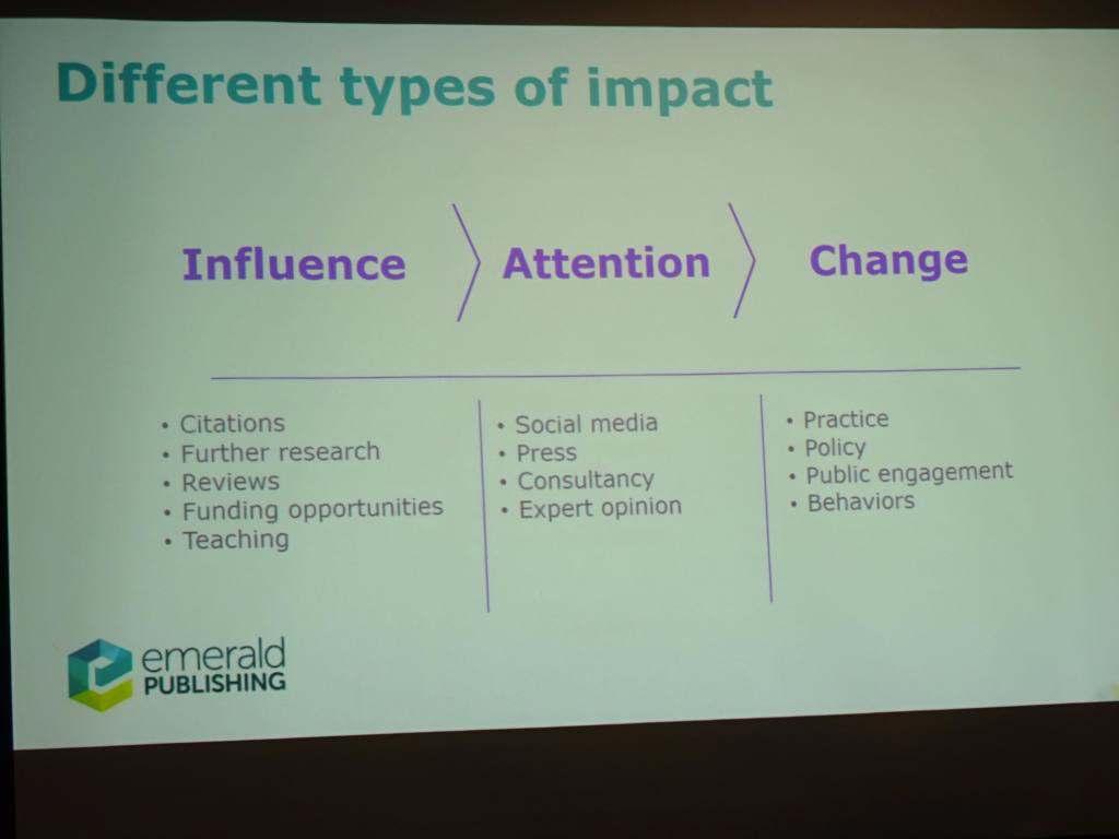 Types of Impact
