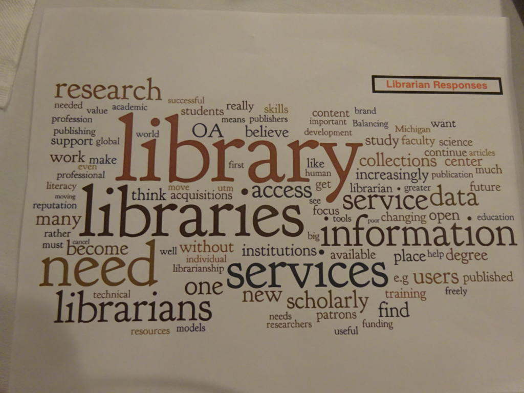Tag Cloud-Librarians