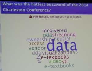 Buzzwords - 2014
