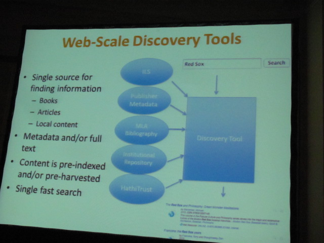 How Web-Scale Discovery  Services Work