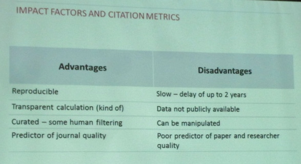 Advantages and Disadvantages of Impact Factors