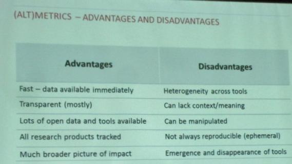 Advantages and Disadvantages of Altmetrics